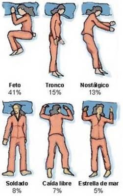 20120401111653-posturas-para-dormir.jpg
