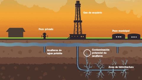 20141214130311-fracking-en-el-cenit-del-petroleo-el-aumento-de-la-extraccion.jpg