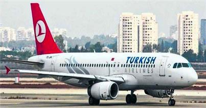 20161220035004-aerolinea-turca-cuba.jpg