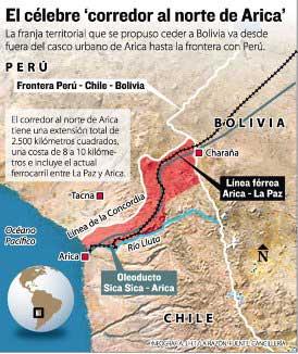 20130427140757-salida-al-mar-de-bolivia.jpg