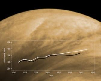 20130622125421-vientos-venus-acelerando-1-1740838.jpg