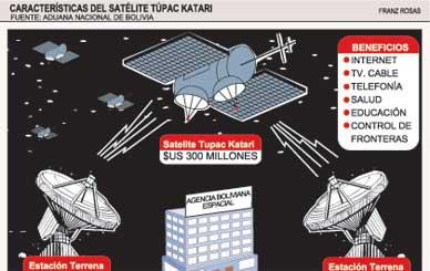 20131220120231-eco-12-satelite.jpg