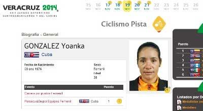 20141120044933-yoanka-gonzalez-ciclista.jpg