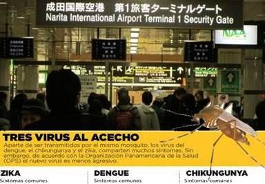 20160216131048-tres-virus.jpg