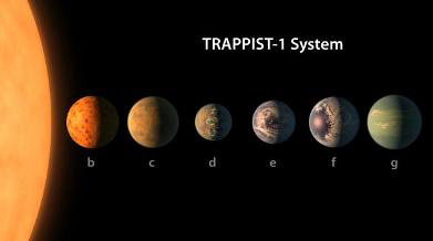 20170223121130-hallan-sistema-solar-cercano-con-siete-planetas-de-tamano-similar-a-la-tierra-.jpg