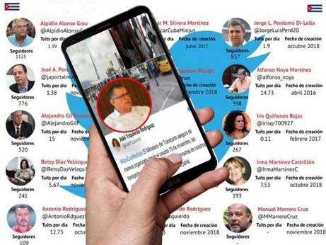 20181207043936-ministros-cubanos-en-twitter.jpg